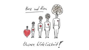Auf unser Herz hören - Achtsamkeit Blog