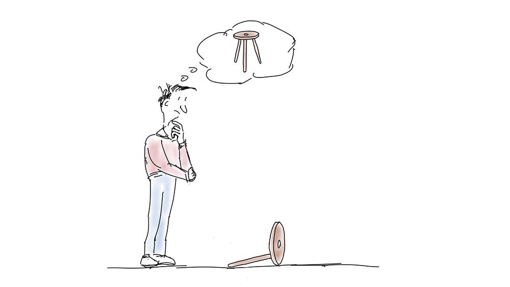 Wie funktioniert eigentlich Achtsame Wahrnehmung? - Achtsamkeit Blog