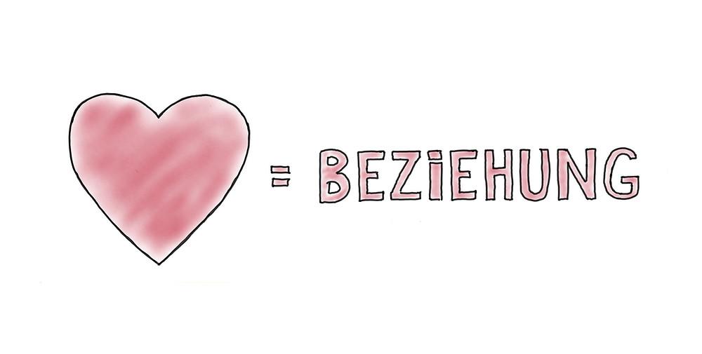 Die Kraft der Herzlichkeit - Achtsamkeit Blog