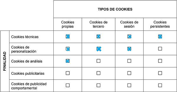 tabel cookies.jpg