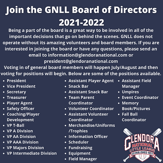 2021-22 GNLL Board.png