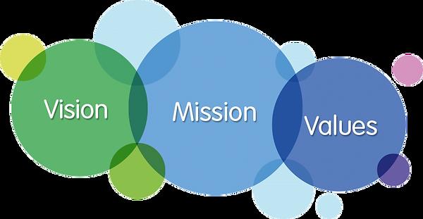 Vision I Mission.png