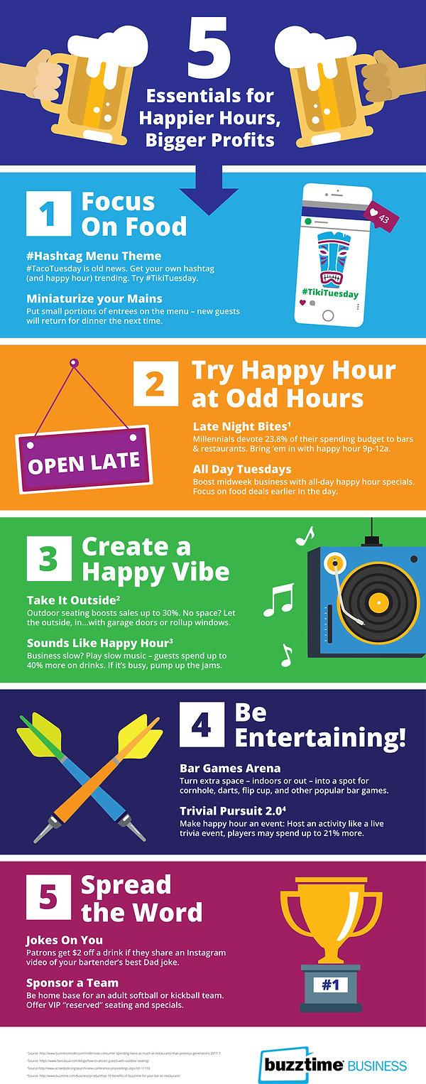 BZT-Infographic-Happy-Hour.jpg