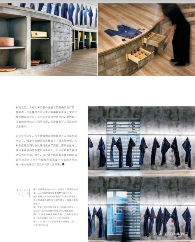 Modern Decoration - Vigoss Denim R&D