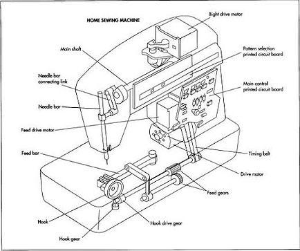 sewing machine repairs.jpg