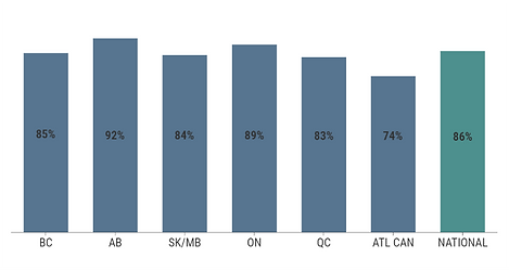 Smartphone%20Stats_edited.png