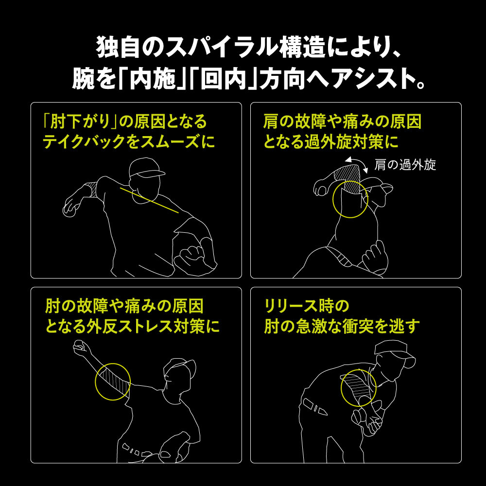 ブレイスレボ効果.jpg