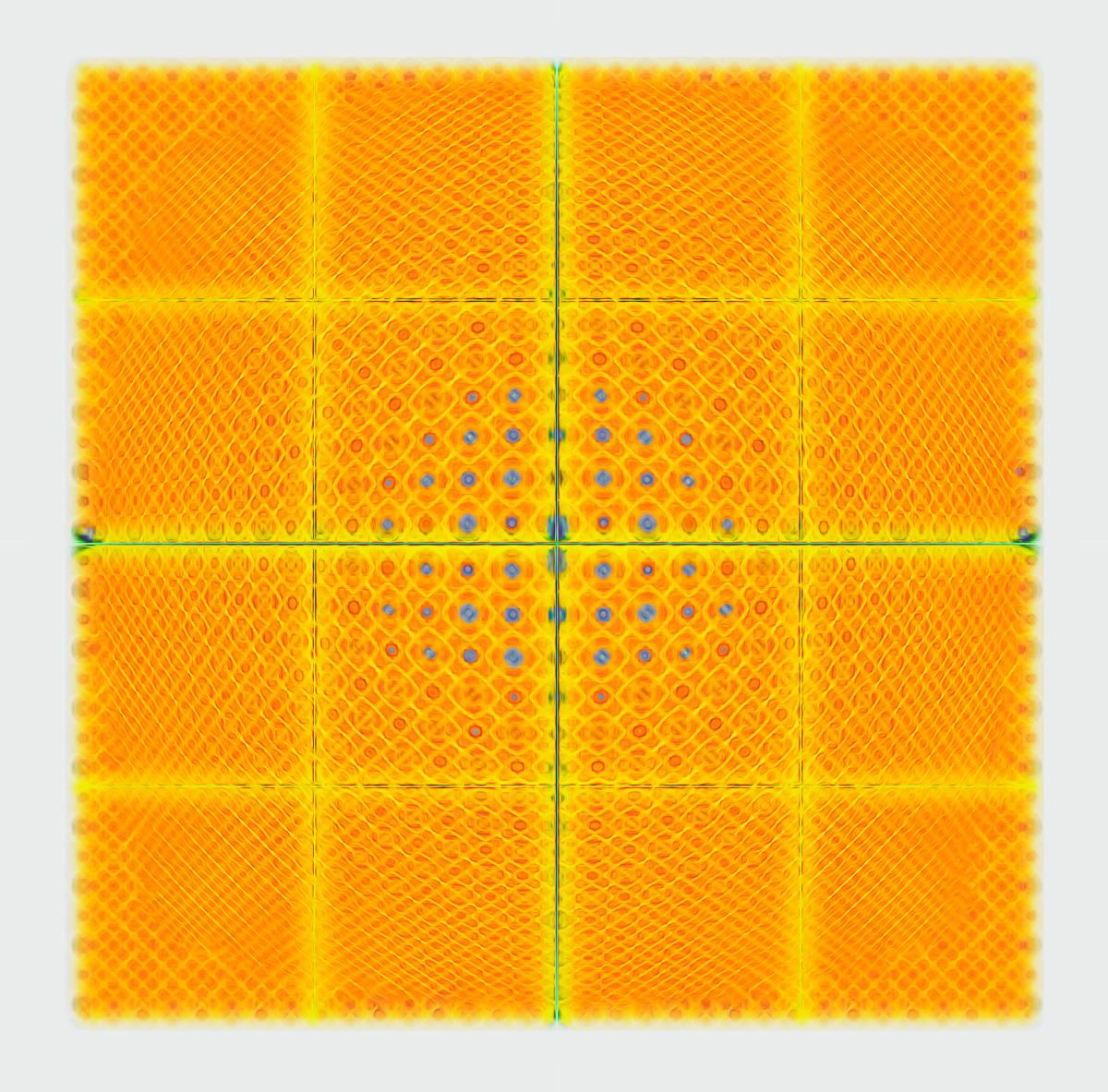 Squares FFTIFFT