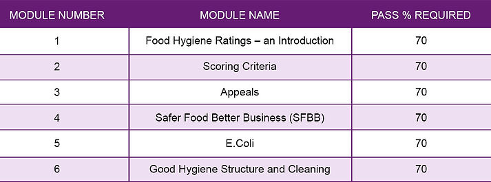 ACHIEVING-FOOD-HYGIENE-RATING-LEVEL-5.jp