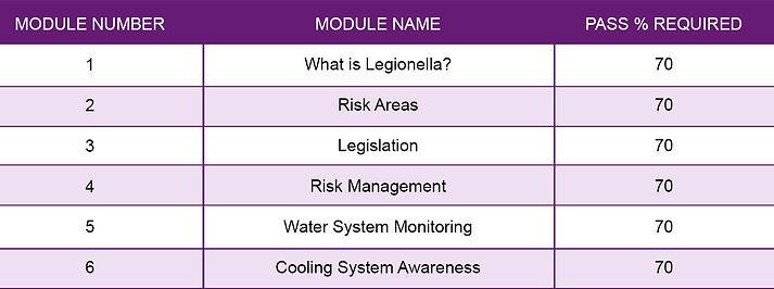 LEGIONELLA-MANAGEMENT.jpg