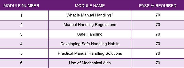 MANUAL-HANDLING.jpg
