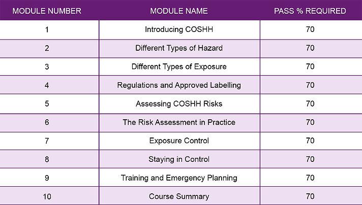 COSHH-–-Control-of-Substances-Hazardous-