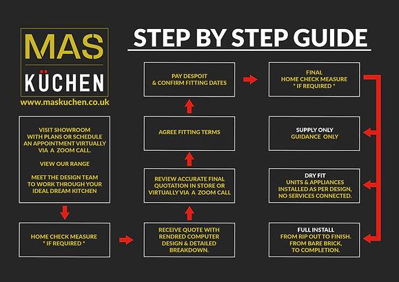 STEP-BY-STEP-GUIDE.jpg