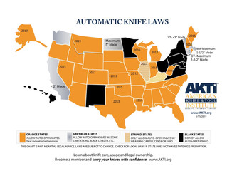 Automatic Knife Laws In USA