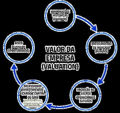 Valor-de-Empresas-6-aspectos_edited.png