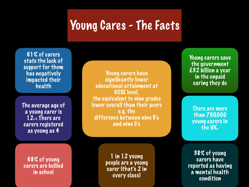 Facts for kids_older people for the webs