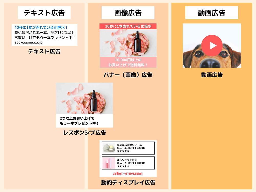 ディスプレイ広告で配信可能な広告の種類
