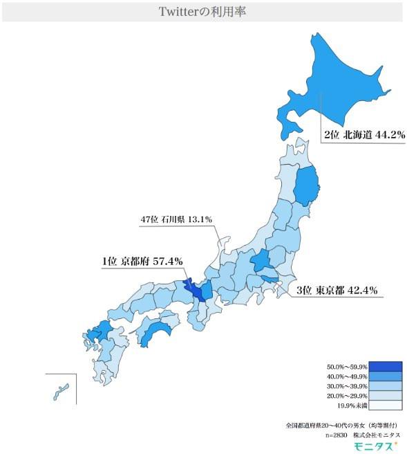 Twitterでは北海道が強かった