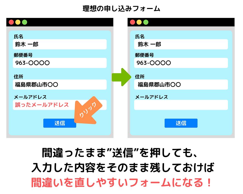 理想の申し込みフォームの例