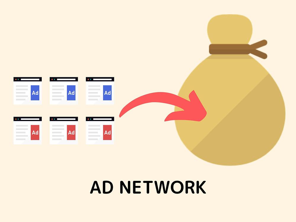アドネットワークの仕組み図
