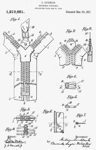 初期の頃のジッパーの仕組み