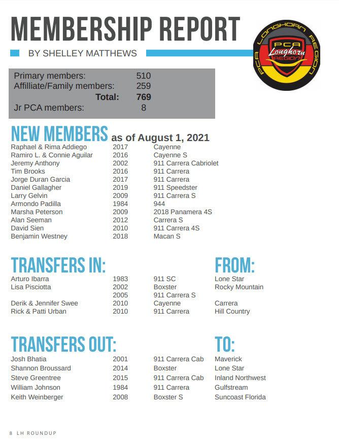 Membership Report July_August 2021.jpg