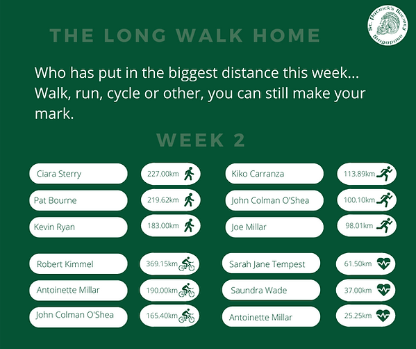 week 1 leaderboard (1).png