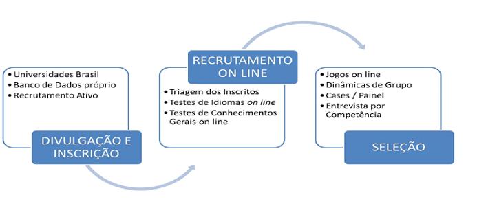 PROGRAMAS DE TRAINEES E ESTAGIARIOS.png