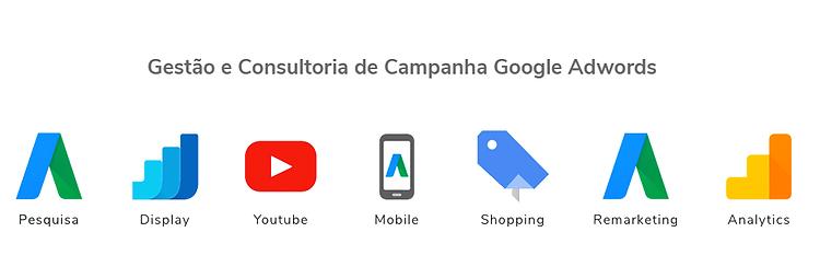Gestão google ADS