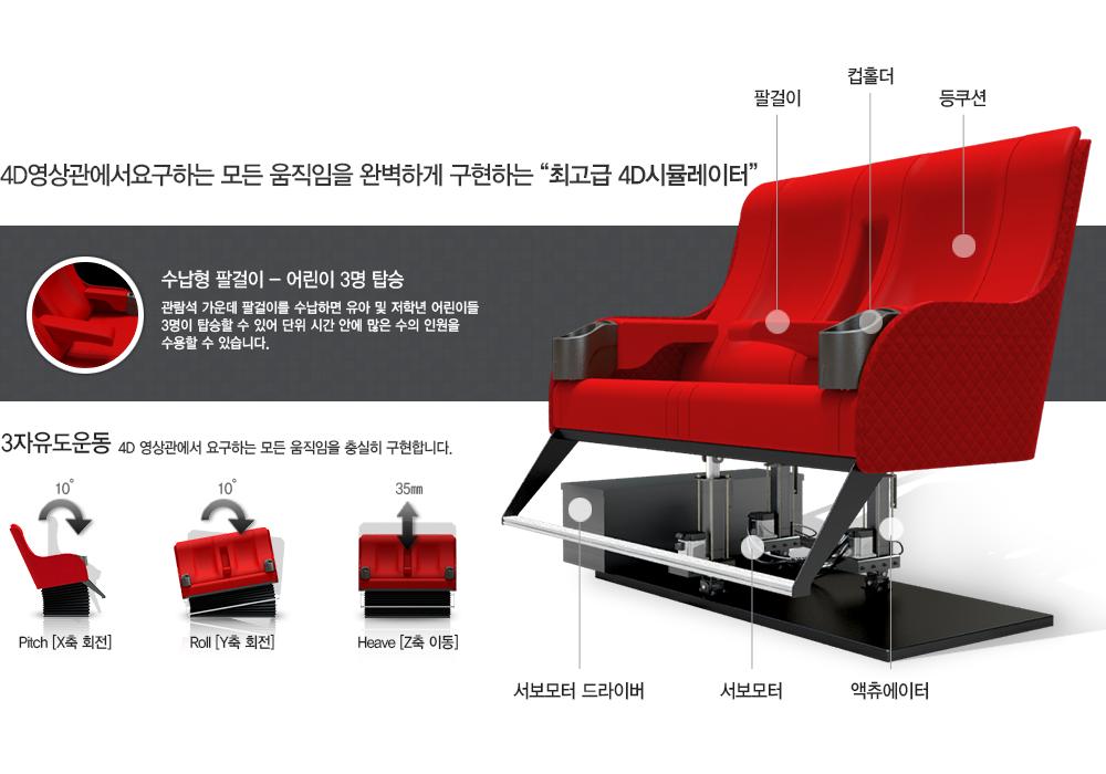 4D_Chair 2