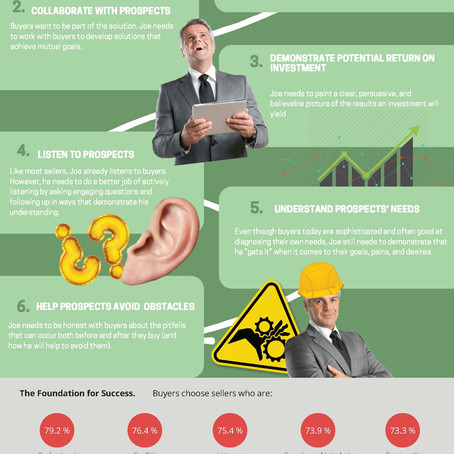 10 Essential Selling Skills Infograph