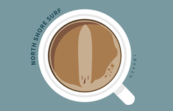Coffee royality card