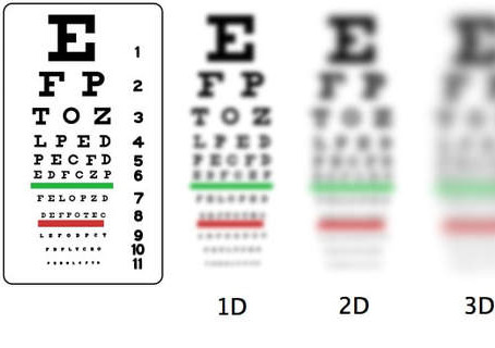 Are Online Vision Tests Dangerous?