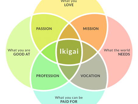 Ikigai: Finding Your Purpose in Life