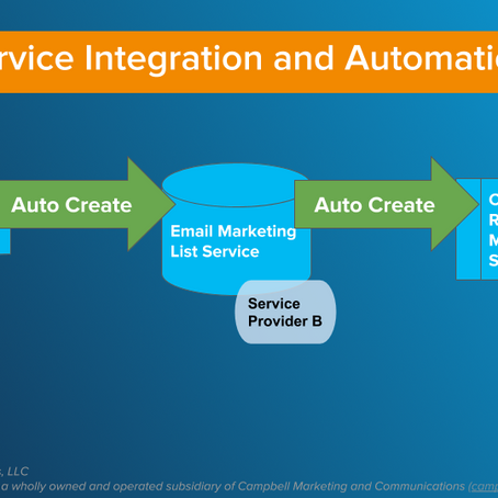 Services Integration - Small Business Example