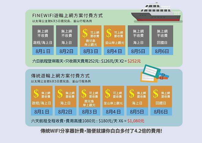 郵輪專案收費比較_NEW.png