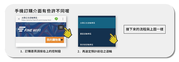 WIFI機訂購流程_郵輪-02.png