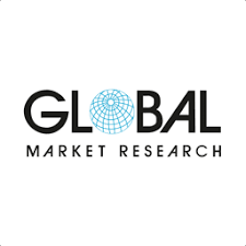 Global Multi-Tool Market Report Details Out Market Overview, Market Valuation, And Future Market Pro
