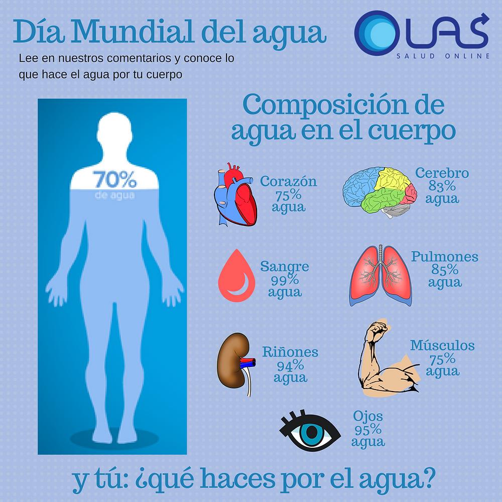 @olasdesalud - Día Mundial del Agua