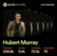 Hubert Murray Year Wrapped 2019 Spotify.