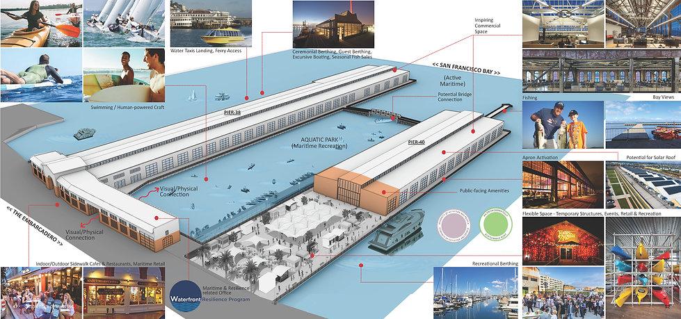 Pier 38-40 3.jpg