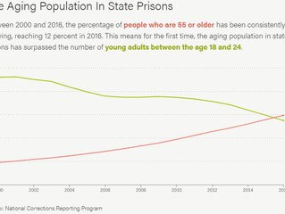 This Chart Shows Why The Prison Population Is So Vulnerable to COVID-19