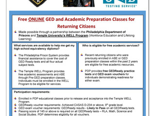 Temple University WELL Program's Online Remote Classes and Available Services