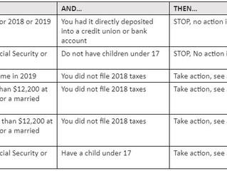 PFCU Shares 2020 Economic Stimulus Payment Information
