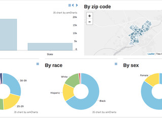 Philadelphia Reentry Coalition has finally released cohesive recidivism data