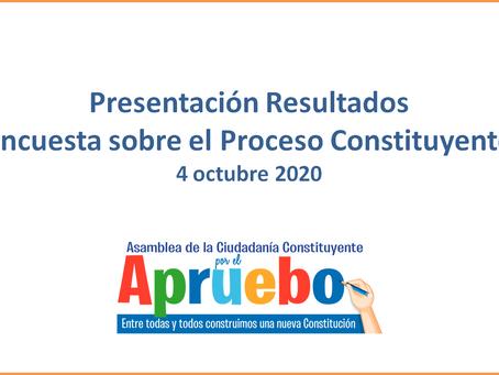RESULTADOS ENCUESTA SOBRE EL PROCESO CONSTITUYENTE
