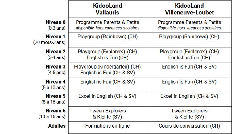 KidooLandLadder.png