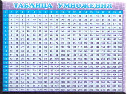 plakat_tablica_umnozhenija_perekrest_do_20_mal