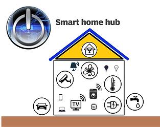 SmartHomeHub.png