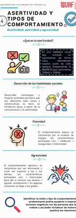 H2 T4 ASERTIVIDAD Y TIPOS DE COMPORTAMIE